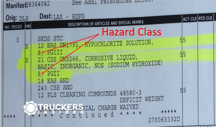 hazard class on shipping papers